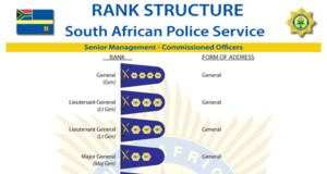 south-african-police-service-rank-structure